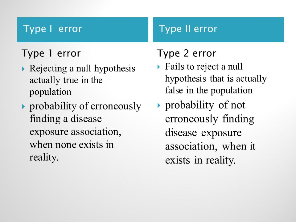 Type I error Type II error. Type 1 error. Rejecting a null hypothesis actually true in the population.