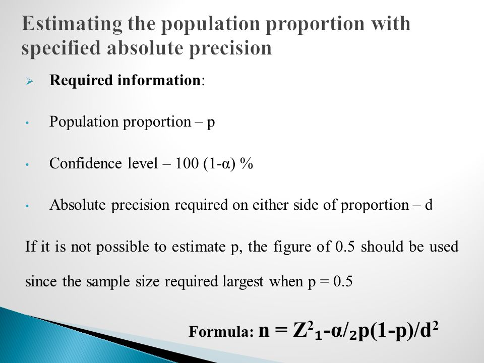 Estimating the population proportion with specified absolute precision