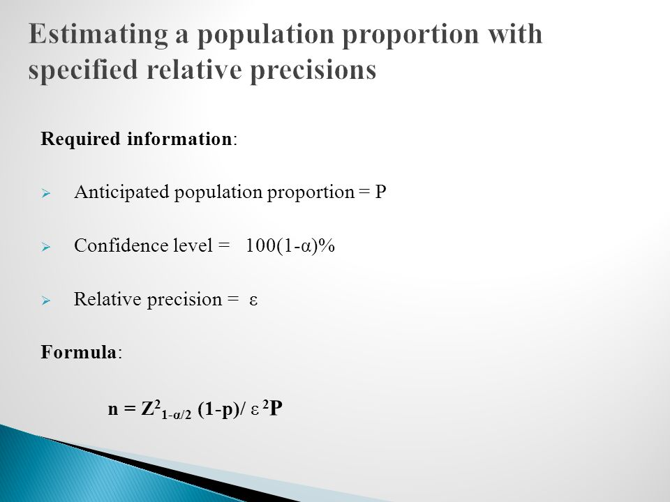 Estimating a population proportion with specified relative precisions