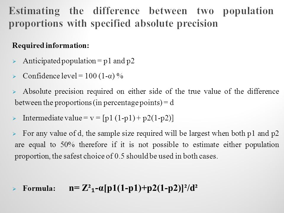 Estimating the difference between two population proportions with specified absolute precision