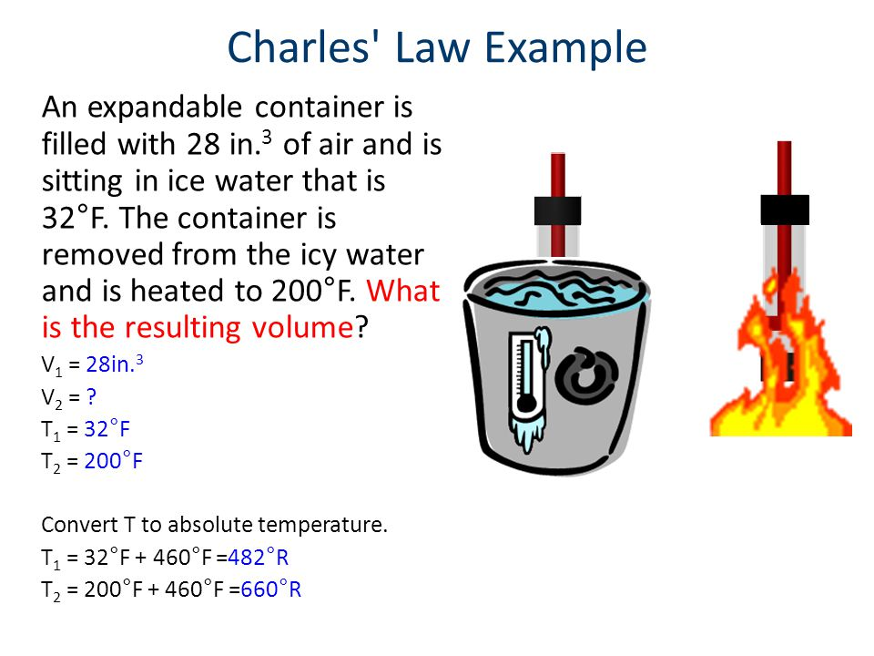 Charles Law Example