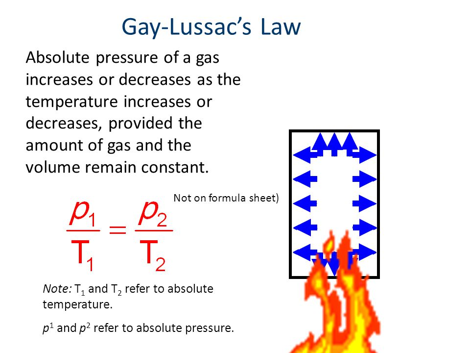 Gay-Lussac's Law