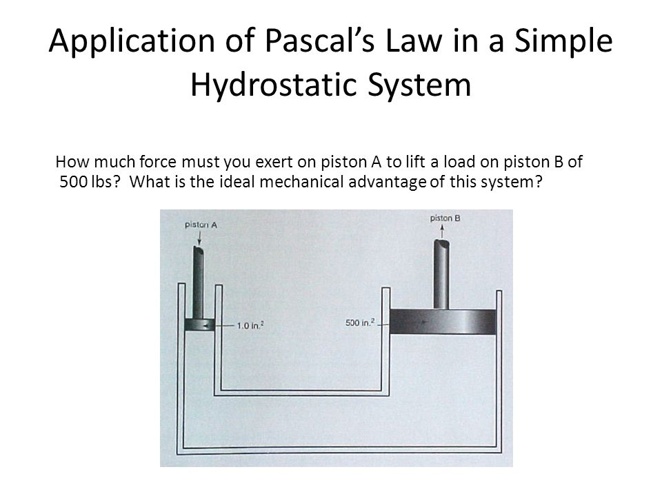 Application of Pascal's Law in a Simple Hydrostatic System