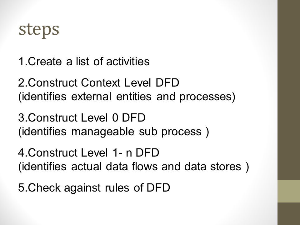 steps Create a list of activities