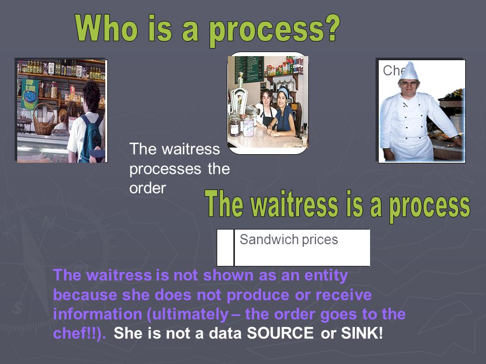 The waitress is a process