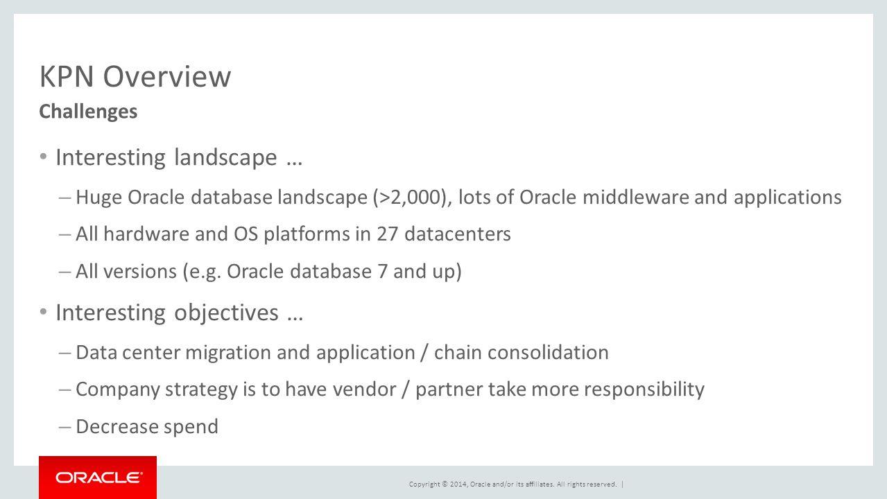 KPN Overview Interesting landscape … Interesting objectives …