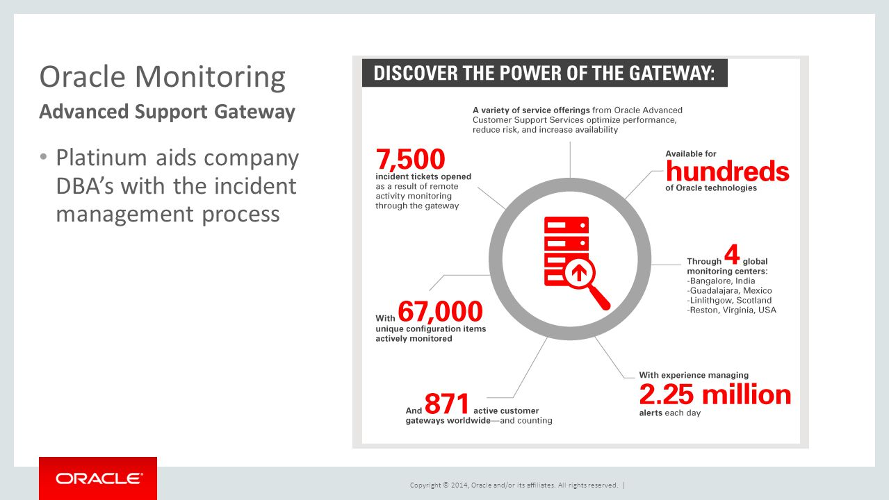 Oracle Monitoring Advanced Support Gateway.