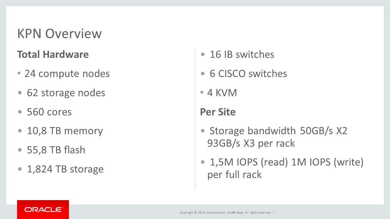 KPN Overview Total Hardware 24 compute nodes 62 storage nodes