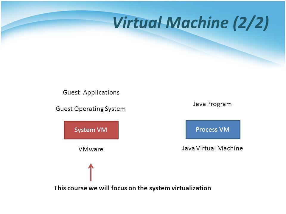 Virtual Machine (2/2) Guest Applications Java Program