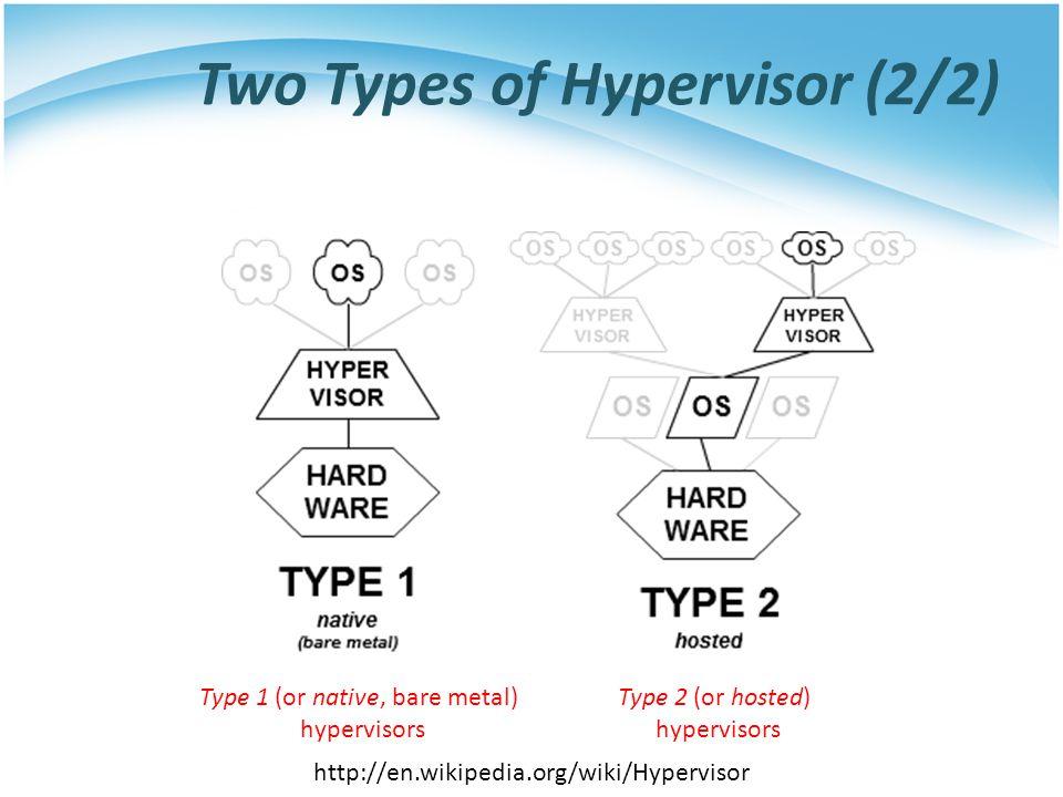 Two Types of Hypervisor (2/2)