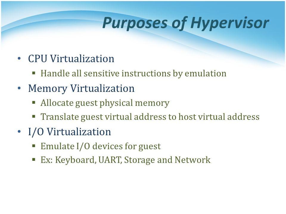 Purposes of Hypervisor