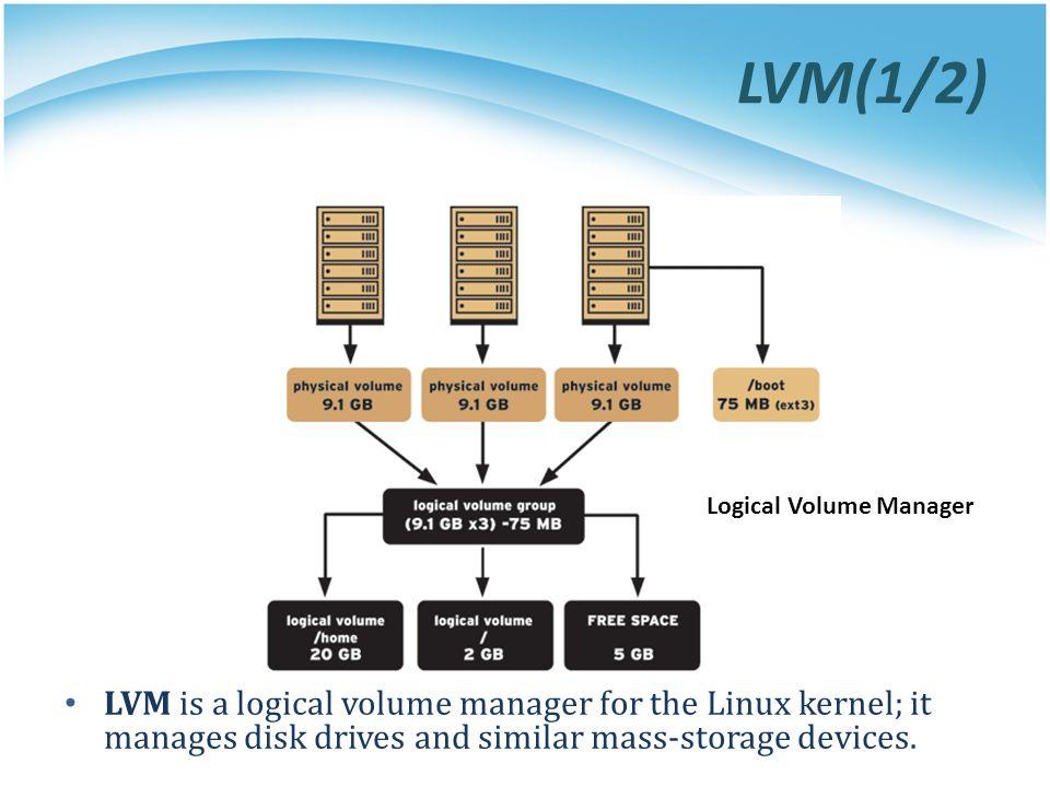 LVM(1/2) Logical Volume Manager.