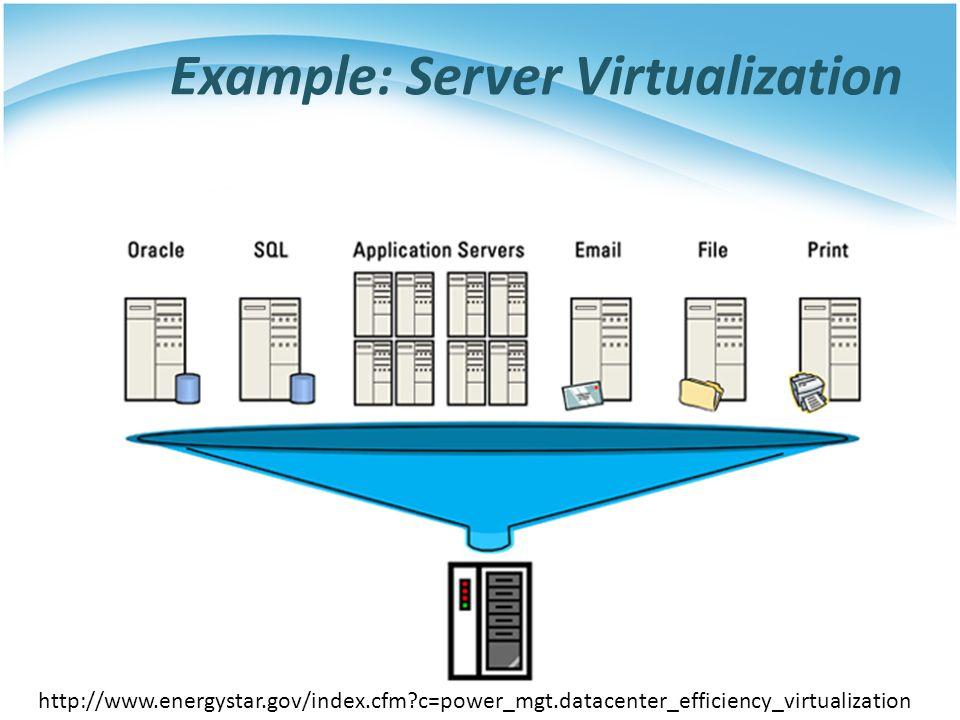 Example: Server Virtualization