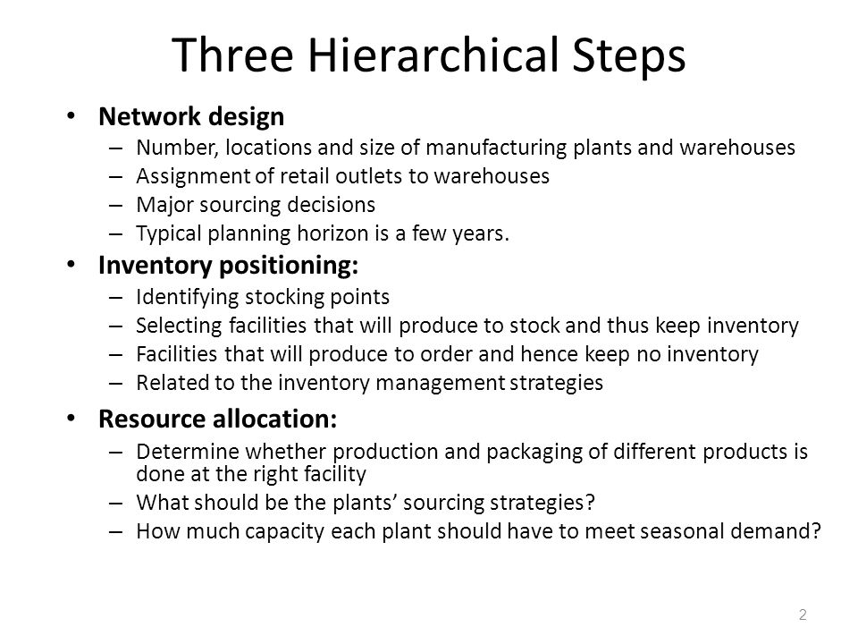 Three Hierarchical Steps