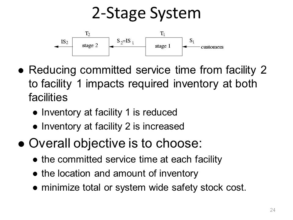 2-Stage System Overall objective is to choose: