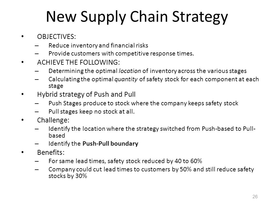 New Supply Chain Strategy