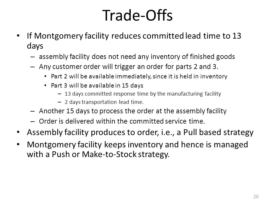 Trade-Offs If Montgomery facility reduces committed lead time to 13 days. assembly facility does not need any inventory of finished goods.