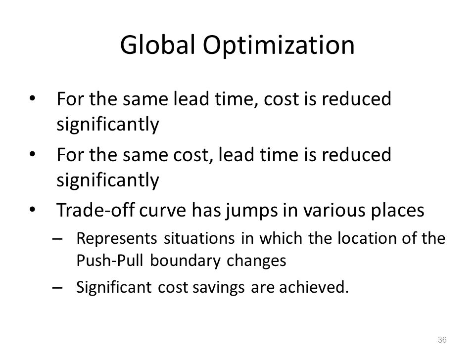 Global Optimization For the same lead time, cost is reduced significantly. For the same cost, lead time is reduced significantly.