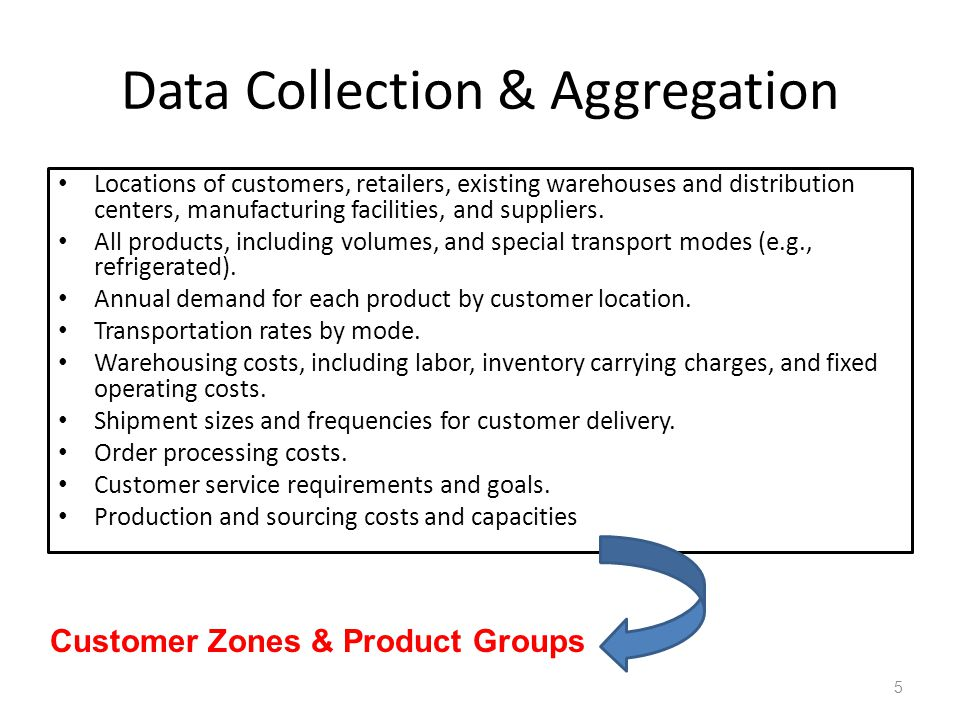 Data Collection & Aggregation