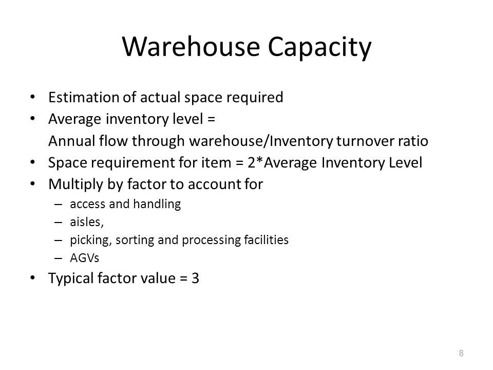 Warehouse Capacity Estimation of actual space required