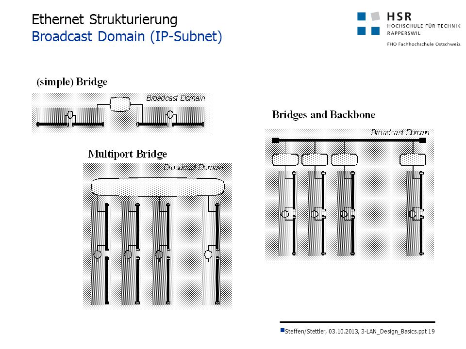 Ethernet Strukturierung Broadcast Domain (IP-Subnet)