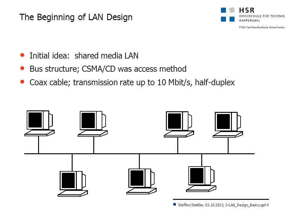 The Beginning of LAN Design