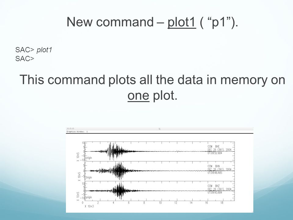 New command – plot1 ( p1 ).