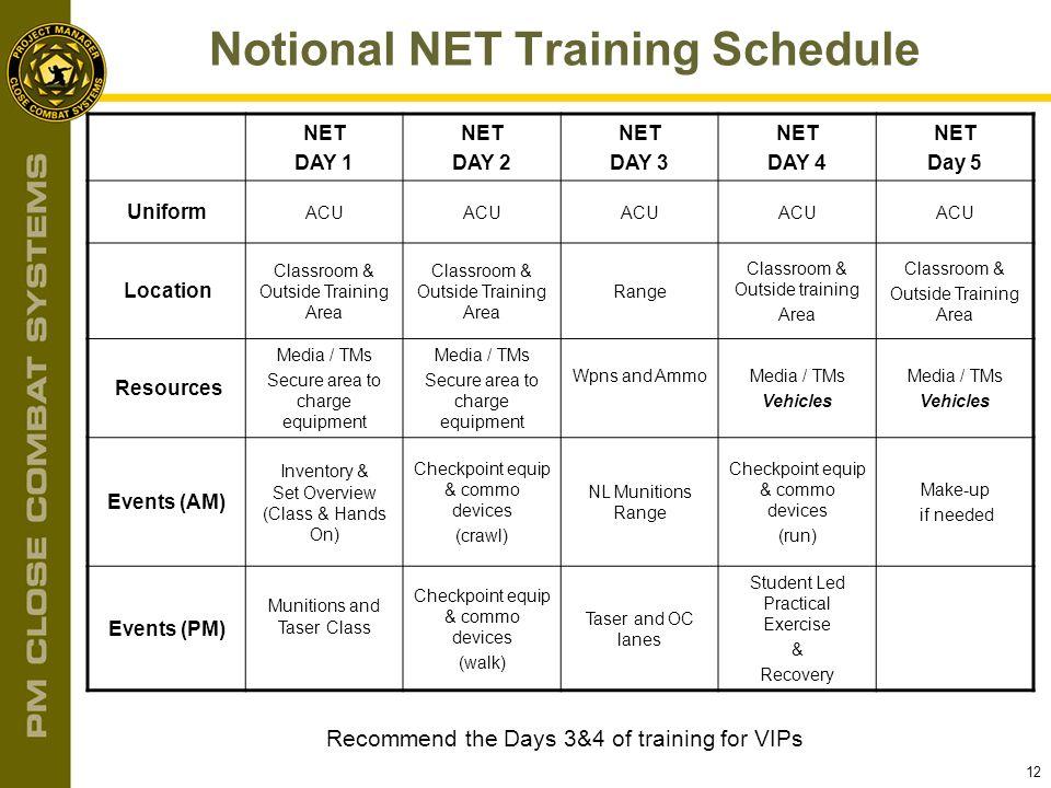 Notional NET Training Schedule