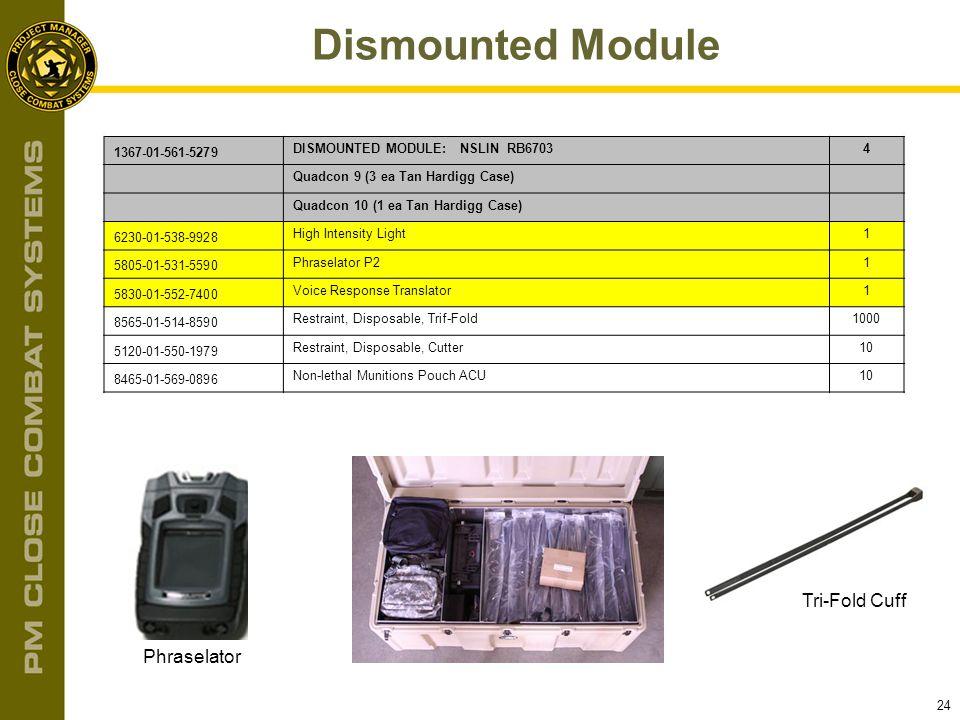 Dismounted Module Tri-Fold Cuff Phraselator 1367-01-561-5279
