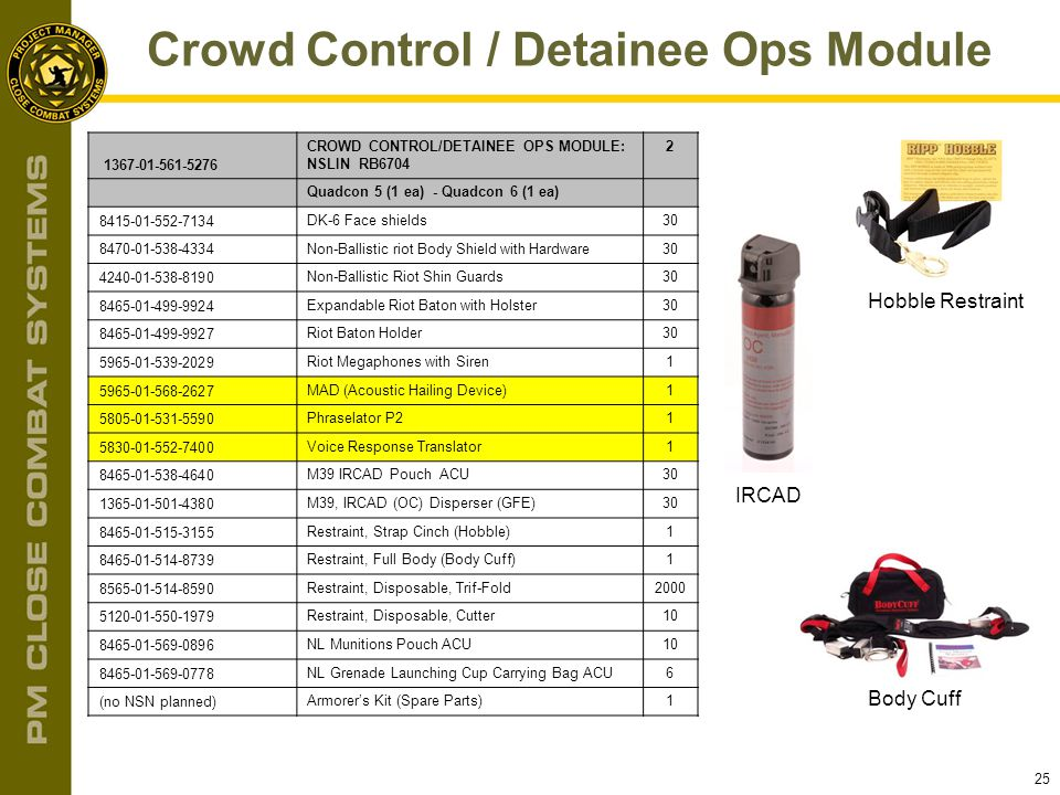 Crowd Control / Detainee Ops Module
