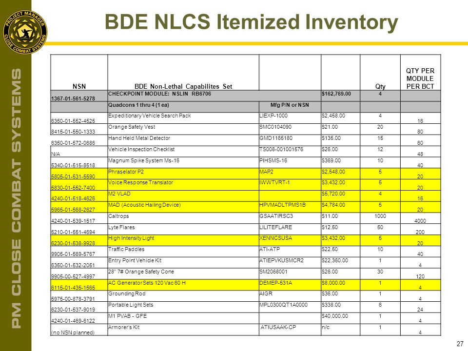 BDE NLCS Itemized Inventory