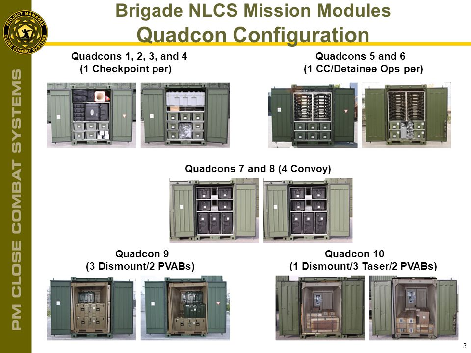 Brigade NLCS Mission Modules Quadcon Configuration