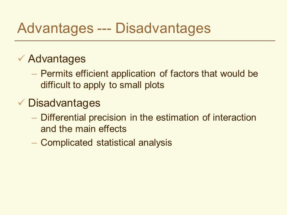 Advantages --- Disadvantages