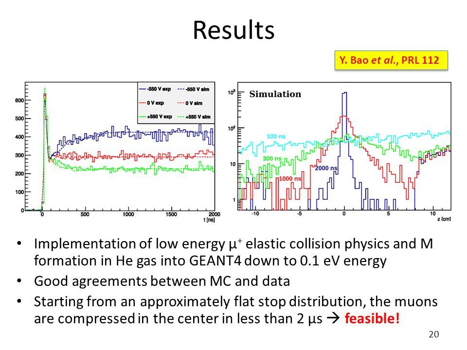 Results Y. Bao et al., PRL 112