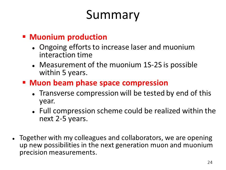 Summary Muonium production Muon beam phase space compression