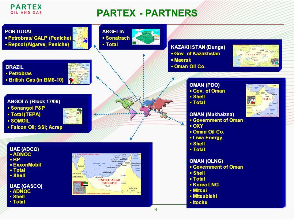 PARTEX - PARTNERS PORTUGAL Petrobras/ GALP (Peniche)