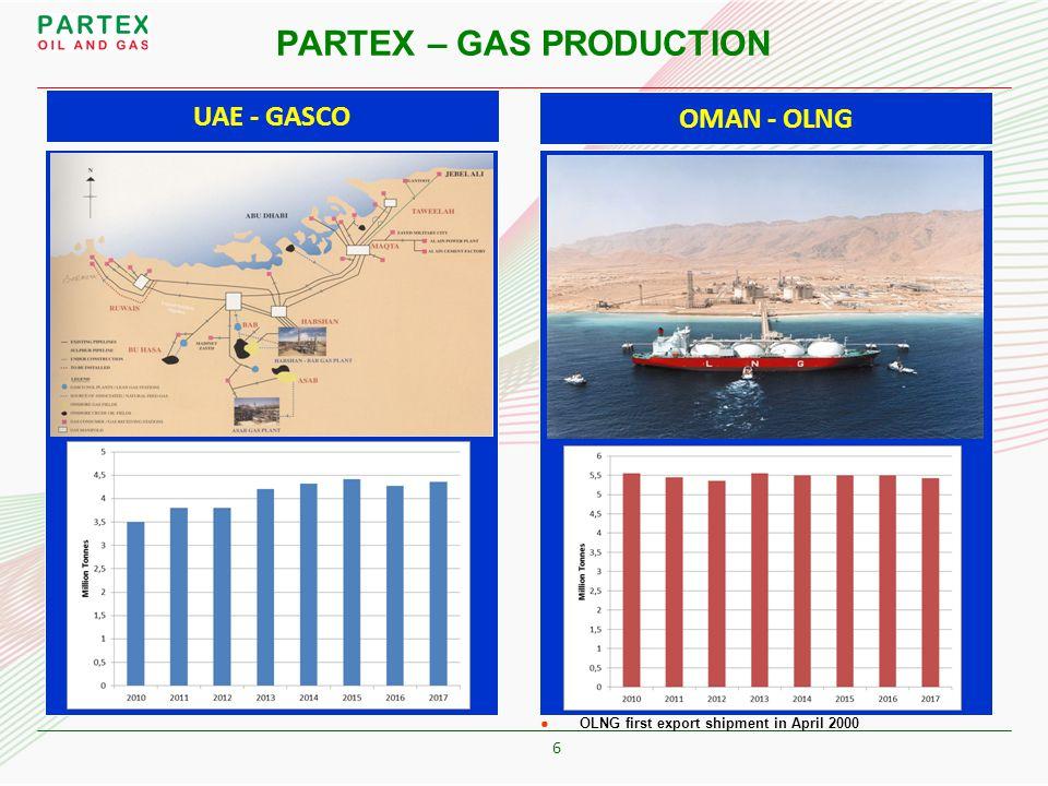 PARTEX – GAS PRODUCTION