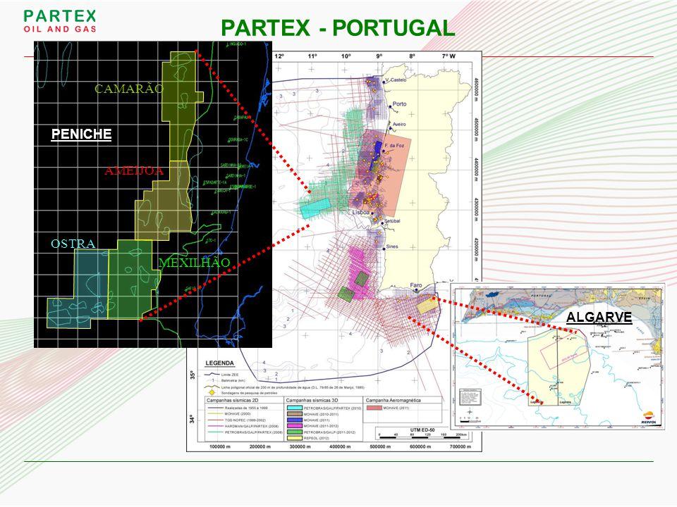 PARTEX - PORTUGAL CAMARÃO AMEIJOA MEXILHÃO OSTRA PENICHE ALGARVE