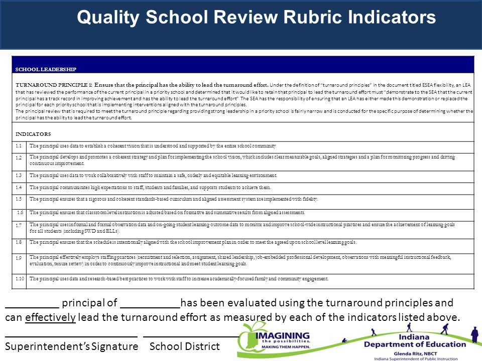 Quality School Review Rubric Indicators
