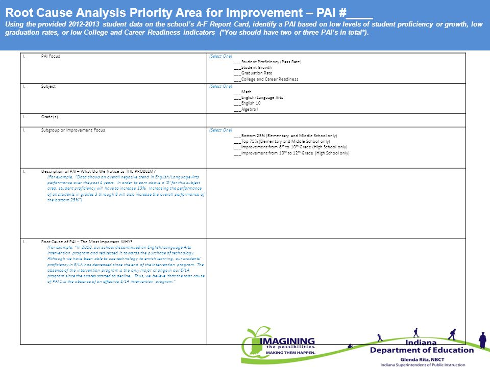 Root Cause Analysis Priority Area for Improvement – PAI #____