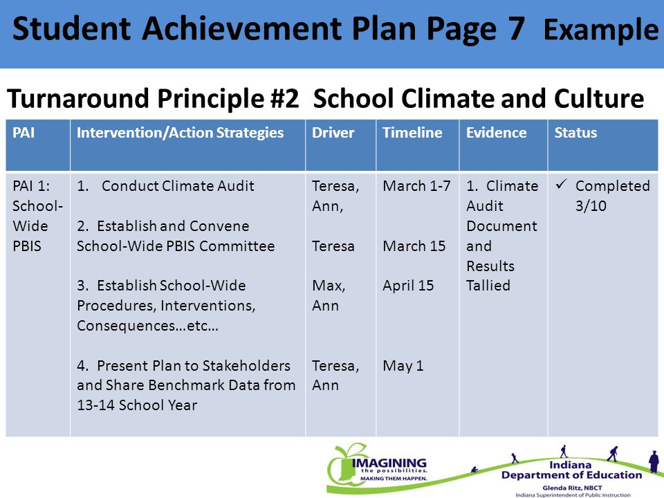 Student Achievement Plan Page 7 Example