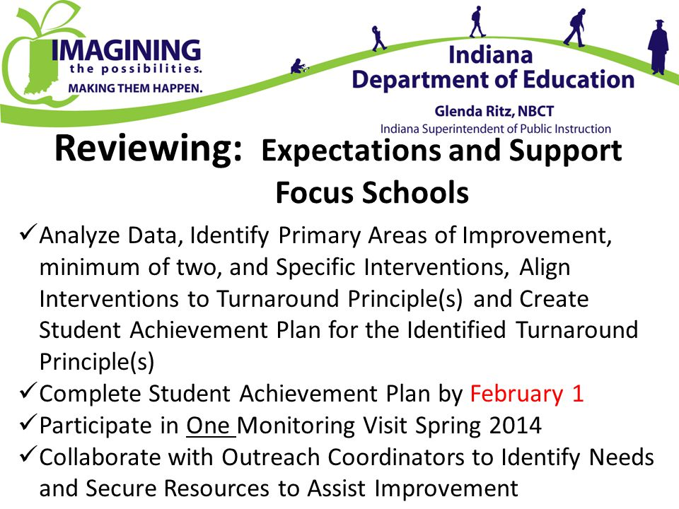 Reviewing: Expectations and Support Focus Schools