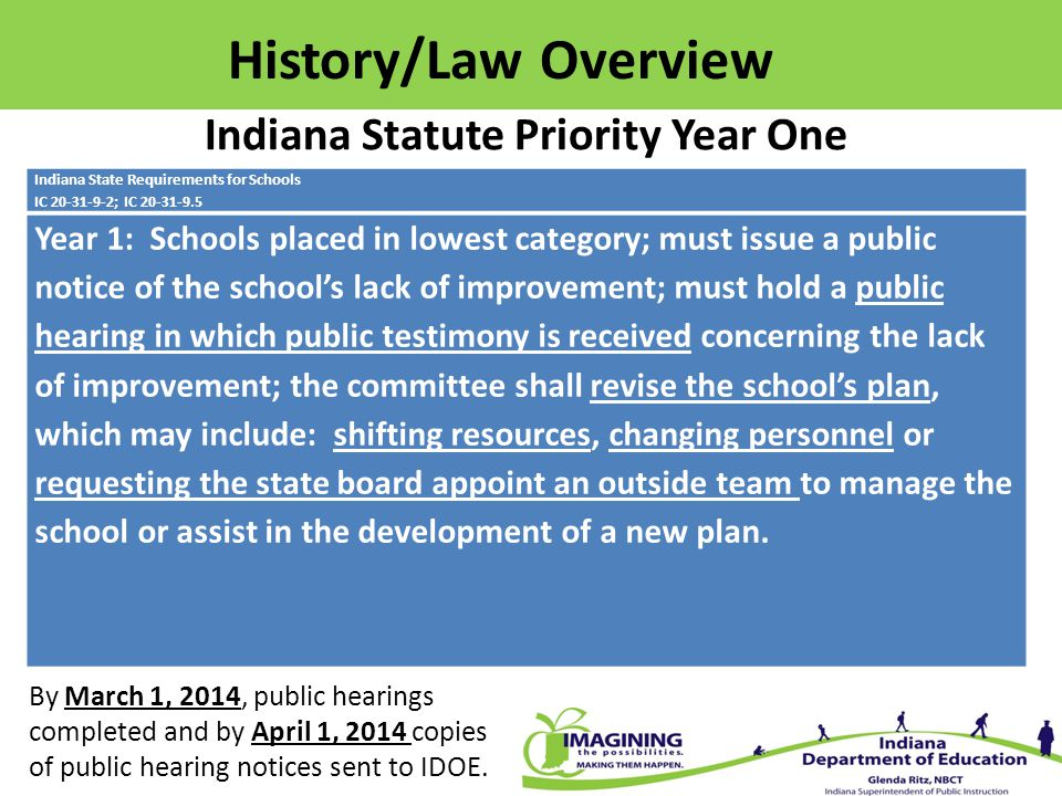 Indiana Statute Priority Year One