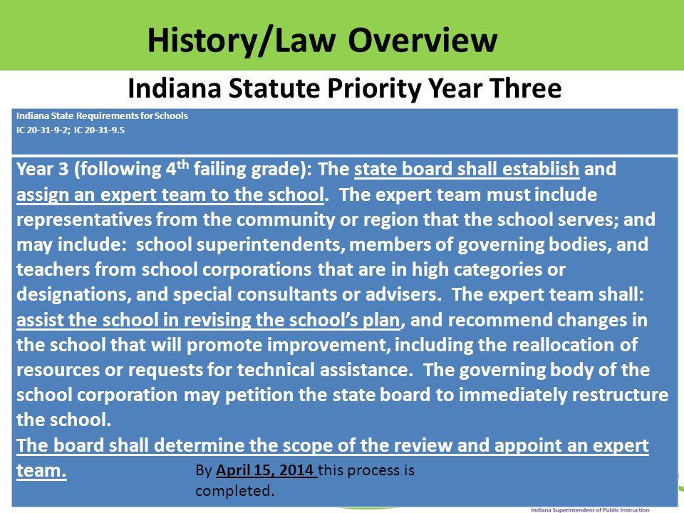 Indiana Statute Priority Year Three