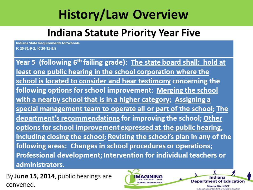 Indiana Statute Priority Year Five