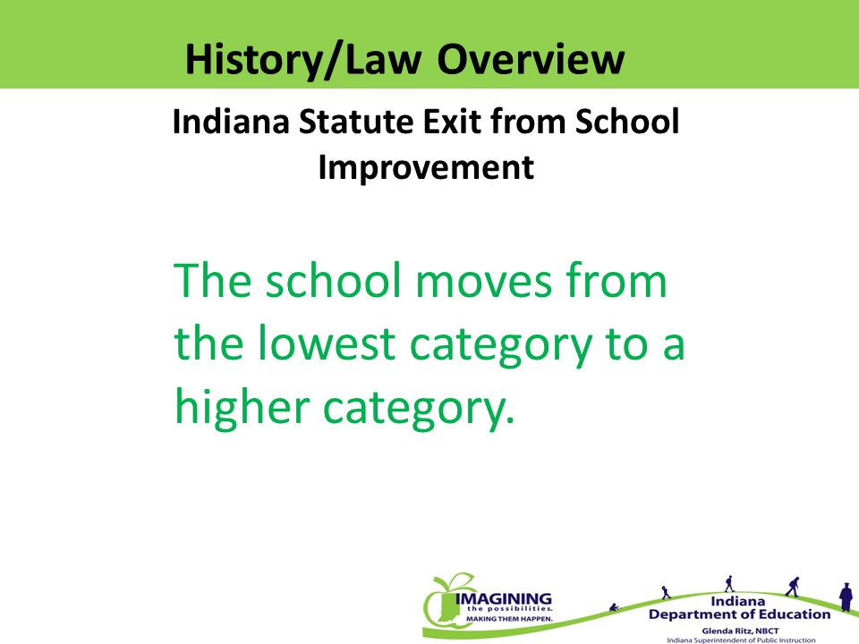 Indiana Statute Exit from School Improvement