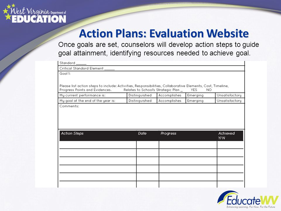 Action Plans: Evaluation Website