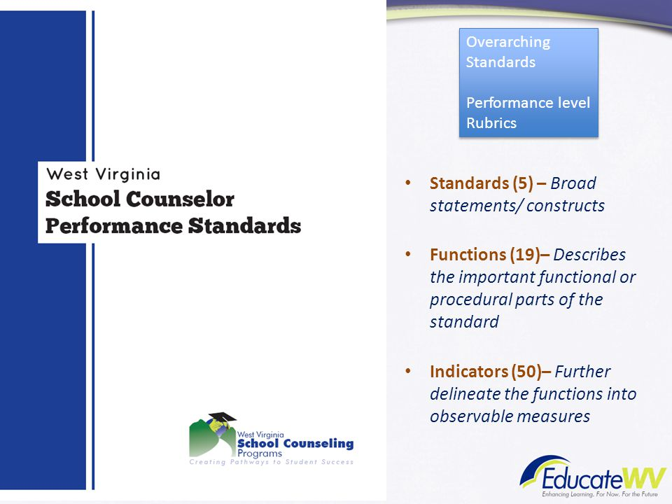 Standards (5) – Broad statements/ constructs