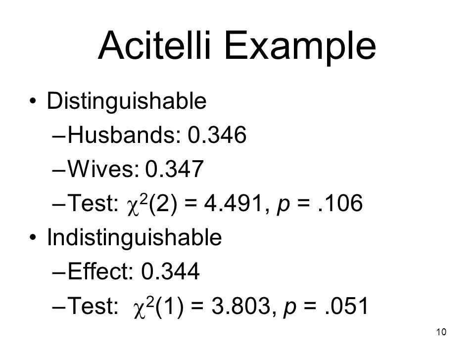 Acitelli Example Distinguishable Husbands: 0.346 Wives: 0.347