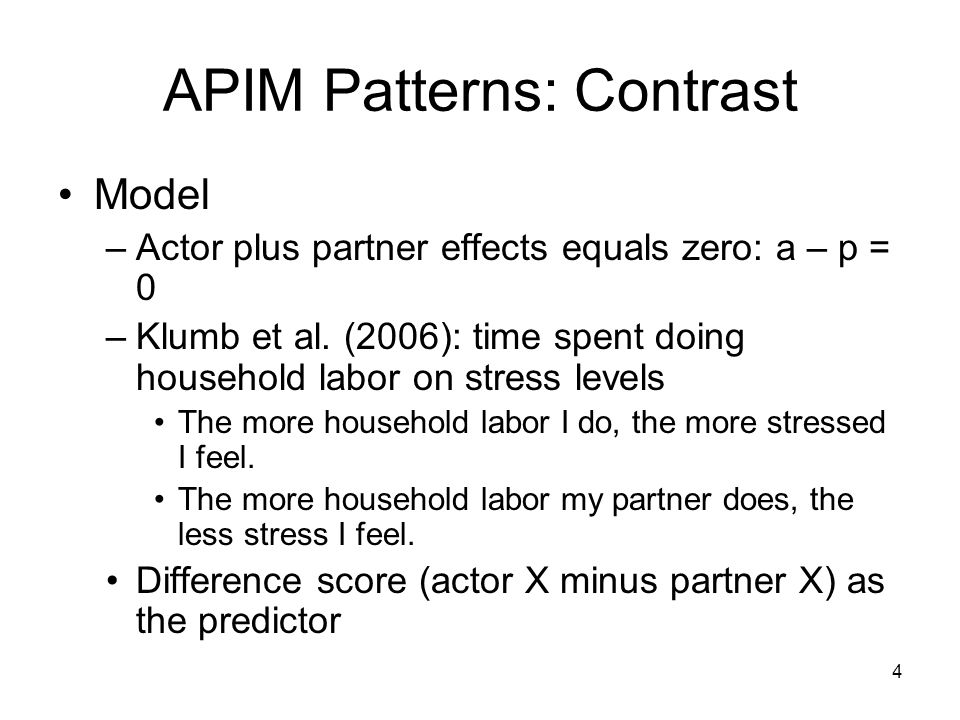 APIM Patterns: Contrast